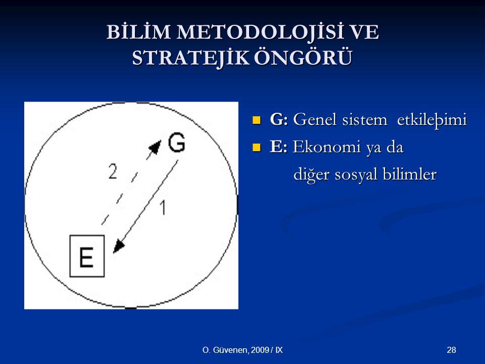 28O. Güvenen, 2009 / IX BİLİM METODOLOJİSİ VE STRATEJİK ÖNGÖRÜ G: Genel sistem etkileþimi E: Ekonomi ya da diğer sosyal bilimler