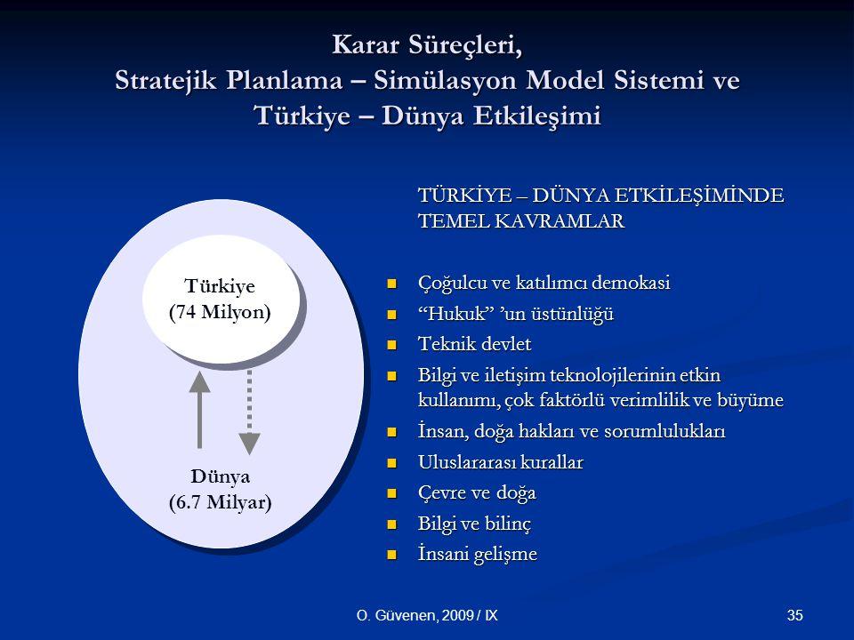 35O. Güvenen, 2009 / IX Karar Süreçleri, Stratejik Planlama – Simülasyon Model Sistemi ve Türkiye – Dünya Etkileşimi TÜRKİYE – DÜNYA ETKİLEŞİMİNDE TEM