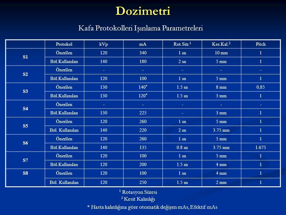 Dozimetri Kafa Protokolleri Işınlama Parametreleri 1 Rotasyon Süresi 2 Kesit Kalınlığı * Hasta kalınlığına göre otomatik değişen mAs, Efektif mAs Prot