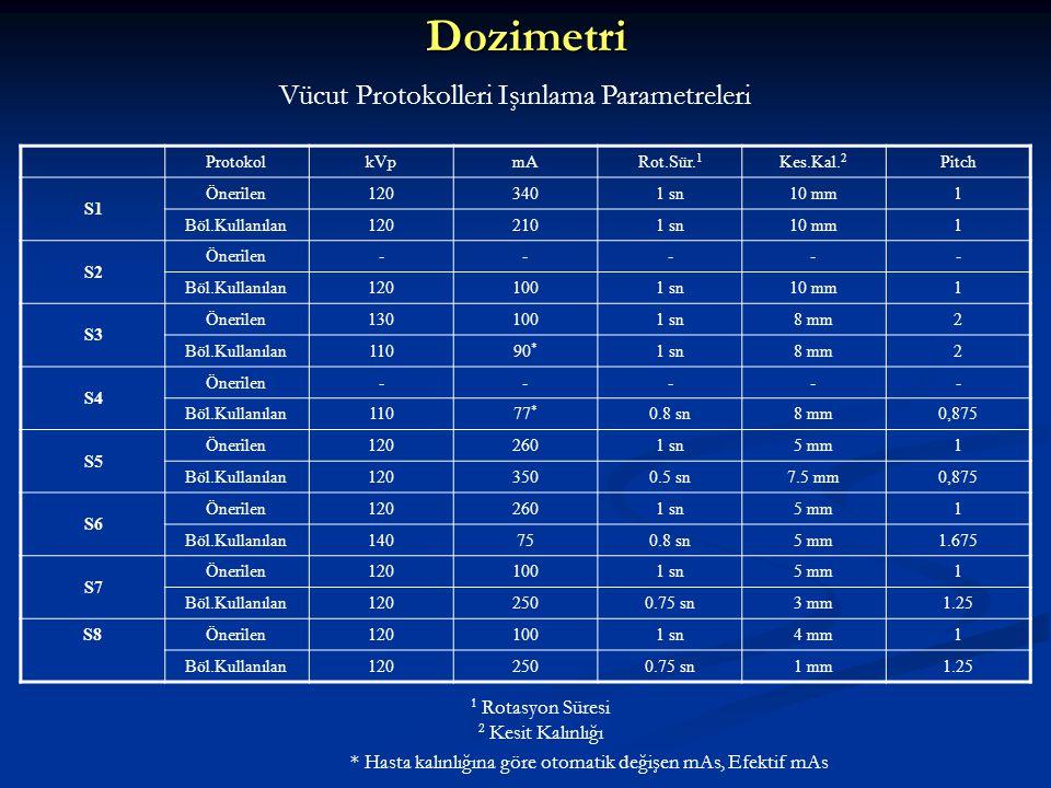 Dozimetri 1 Rotasyon Süresi 2 Kesit Kalınlığı * Hasta kalınlığına göre otomatik değişen mAs, Efektif mAs Vücut Protokolleri Işınlama Parametreleri Pro
