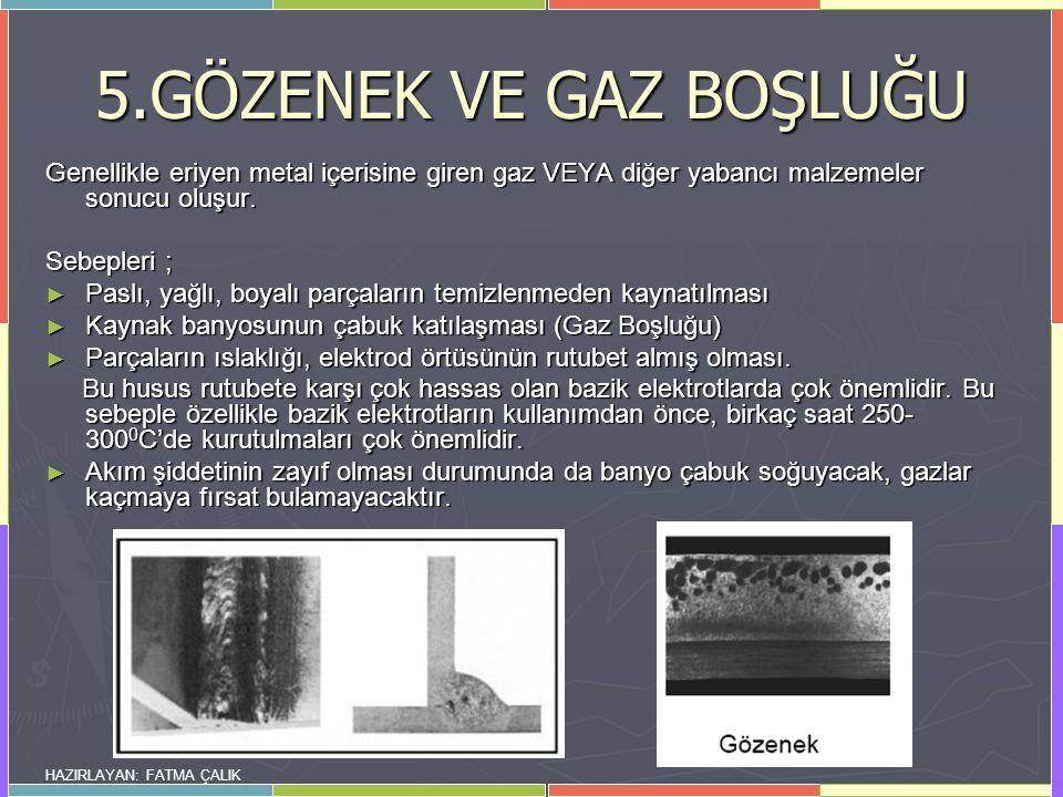 HAZIRLAYAN: FATMA ÇALIK 5.GÖZENEK VE GAZ BOŞLUĞU Genellikle eriyen metal içerisine giren gaz VEYA diğer yabancı malzemeler sonucu oluşur.