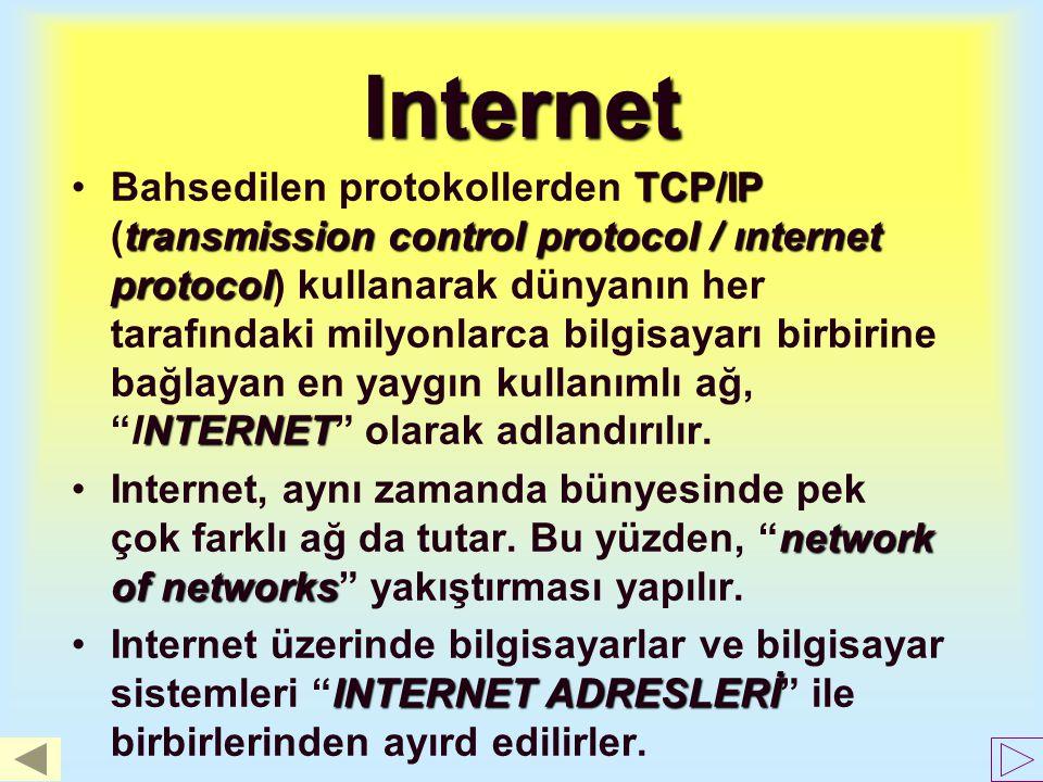 Network Teknolojisi Ağlar üzerinde ve ağlar arasında iletişim nasıl olur? Yani, bir bilgisayardan diğerine bilgi nasıl aktarılır? Bu, aktarılmak isten