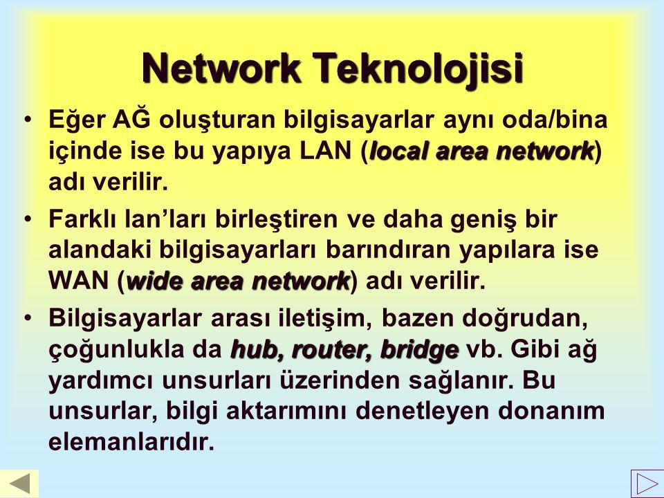 Network Teknolojisi local area networkEğer AĞ oluşturan bilgisayarlar aynı oda/bina içinde ise bu yapıya LAN (local area network) adı verilir.