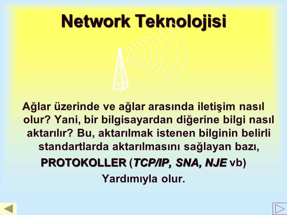 Network Teknolojisi Ağlar üzerinde ve ağlar arasında iletişim nasıl olur.