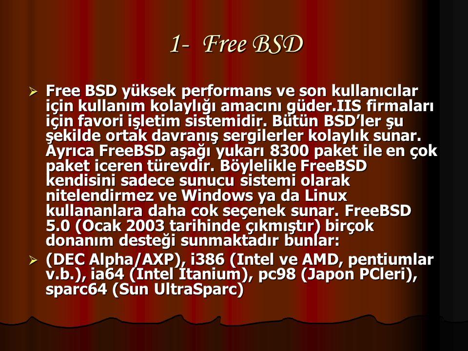 BSD çeşitleri  BSD Şuan günümüzde kullanılan 5 Tane işletim sisteminden Oluşmaktadır  Bunlar  1-Free BSD 1-Free BSD 1-Free BSD  2-Net BSD 2-Net BS