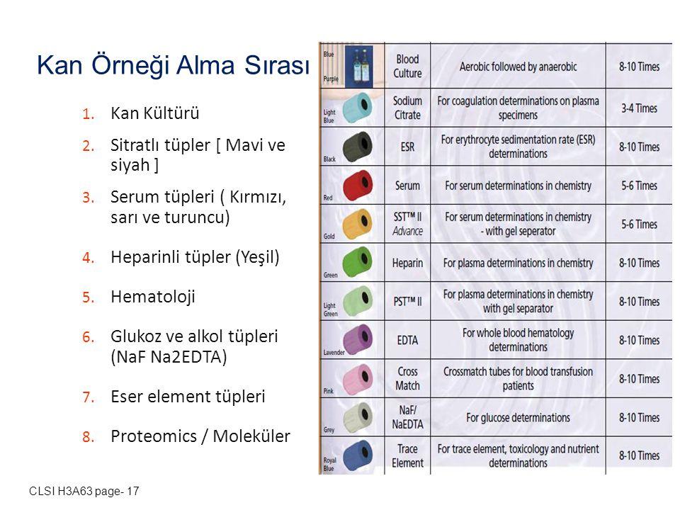 1. Kan Kültürü 2. Sitratlı tüpler [ Mavi ve siyah ] 3. Serum tüpleri ( Kırmızı, sarı ve turuncu) 4. Heparinli tüpler (Yeşil) 5. Hematoloji 6. Glukoz v