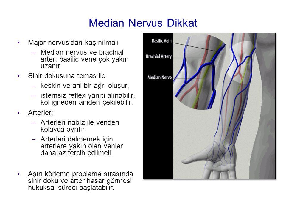 Major nervus'dan kaçınılmalı –Median nervus ve brachial arter, basilic vene çok yakın uzanır Sinir dokusuna temas ile –keskin ve ani bir ağrı oluşur,