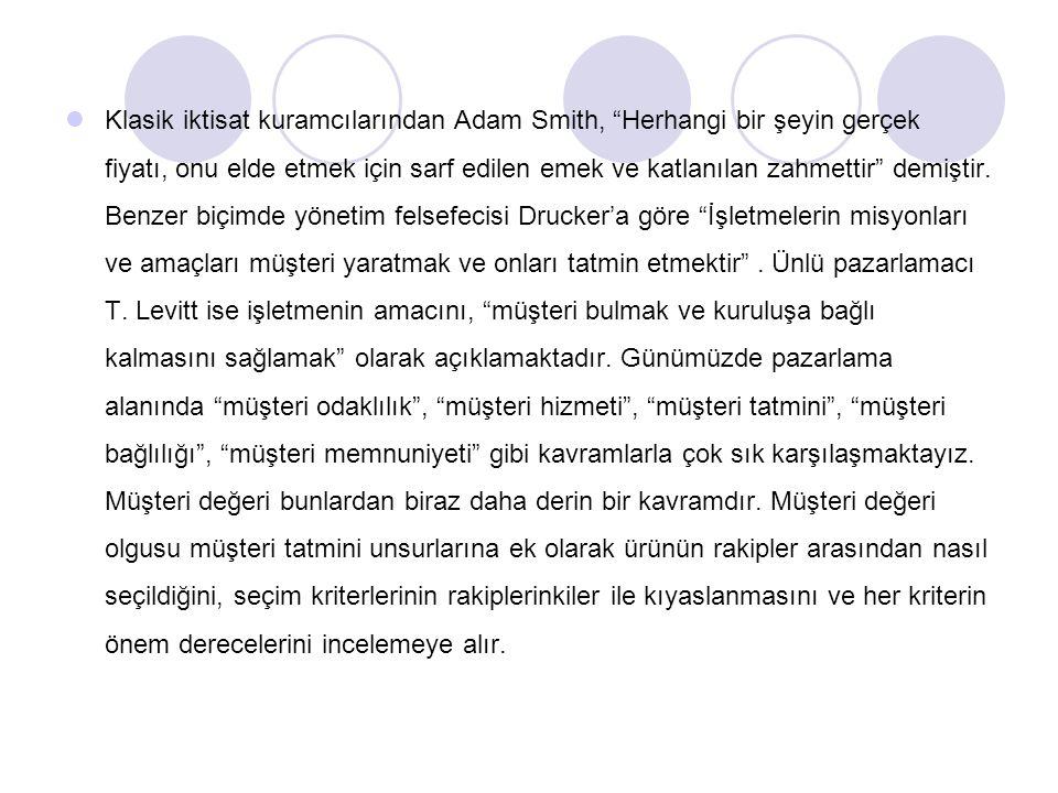 İLİŞKİSEL PAZARLAMANIN HEDEFLERİ 1.MÜŞTERİ KAZANMA 2.TATMİN ETME 3.ELDE TUTMA 4.