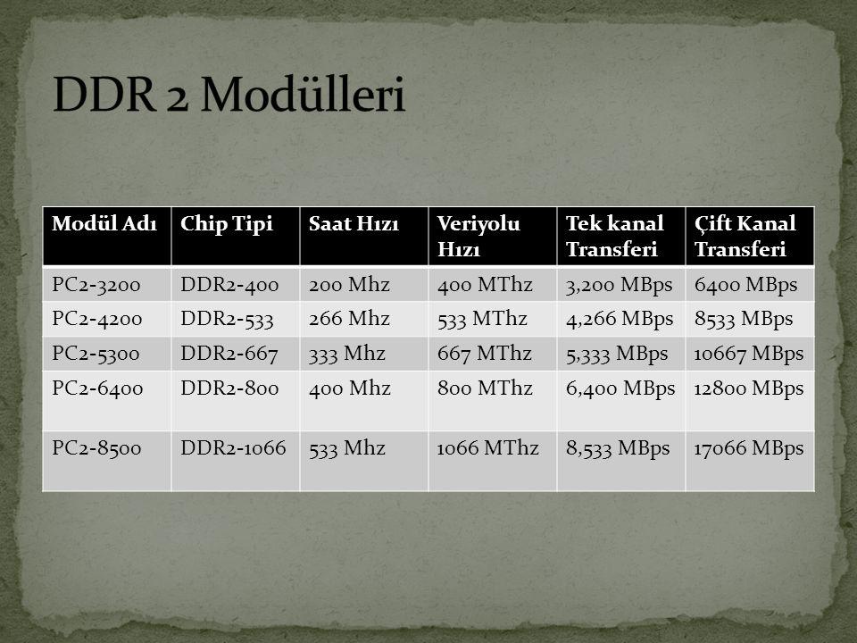 Modül AdıChip TipiSaat HızıVeriyolu Hızı Tek kanal Transferi Çift Kanal Transferi PC2-3200DDR2-400200 Mhz400 MThz3,200 MBps6400 MBps PC2-4200DDR2-5332