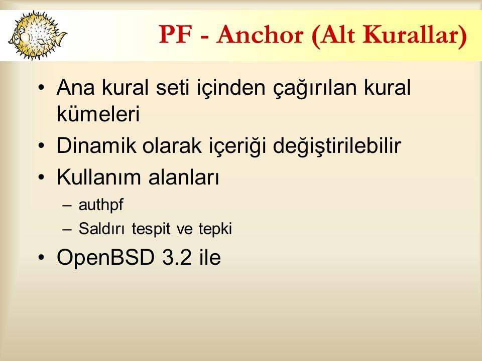 PF - Anchor (Alt Kurallar) Ana kural seti içinden çağırılan kural kümeleri Dinamik olarak içeriği değiştirilebilir Kullanım alanları –authpf –Saldırı tespit ve tepki OpenBSD 3.2 ile