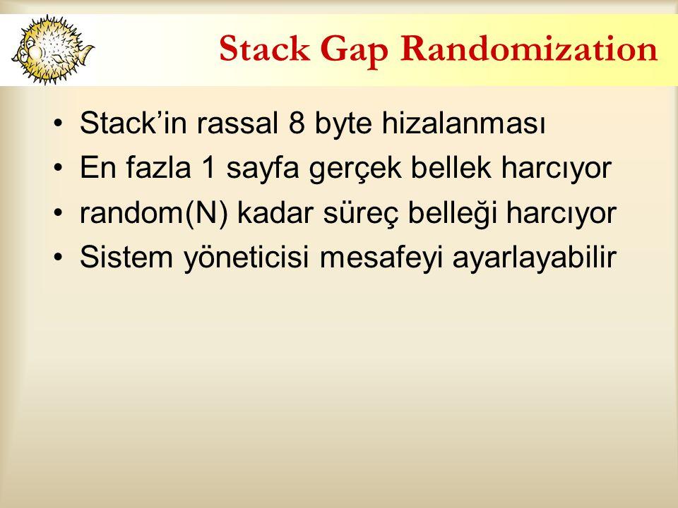 Stack Gap Randomization Stack'in rassal 8 byte hizalanması En fazla 1 sayfa gerçek bellek harcıyor random(N) kadar süreç belleği harcıyor Sistem yöneticisi mesafeyi ayarlayabilir