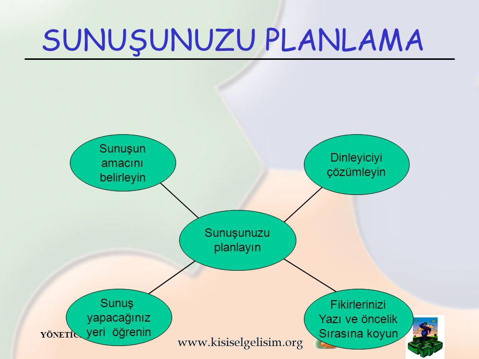 YÖNETİCİNİN VİZYONU Sunuşun Geliştirilmesi 6 ADIMIN ÖZETİ 1.KÖŞE TAŞLARI 2.ÜRETME 3.GRUPLANDIRMA 4.OLUŞTURMA 5.GÖRSEL MALZEME 6.PROVA