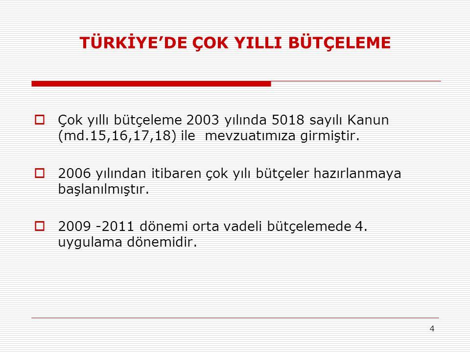 4 TÜRKİYE'DE ÇOK YILLI BÜTÇELEME  Çok yıllı bütçeleme 2003 yılında 5018 sayılı Kanun (md.15,16,17,18) ile mevzuatımıza girmiştir.