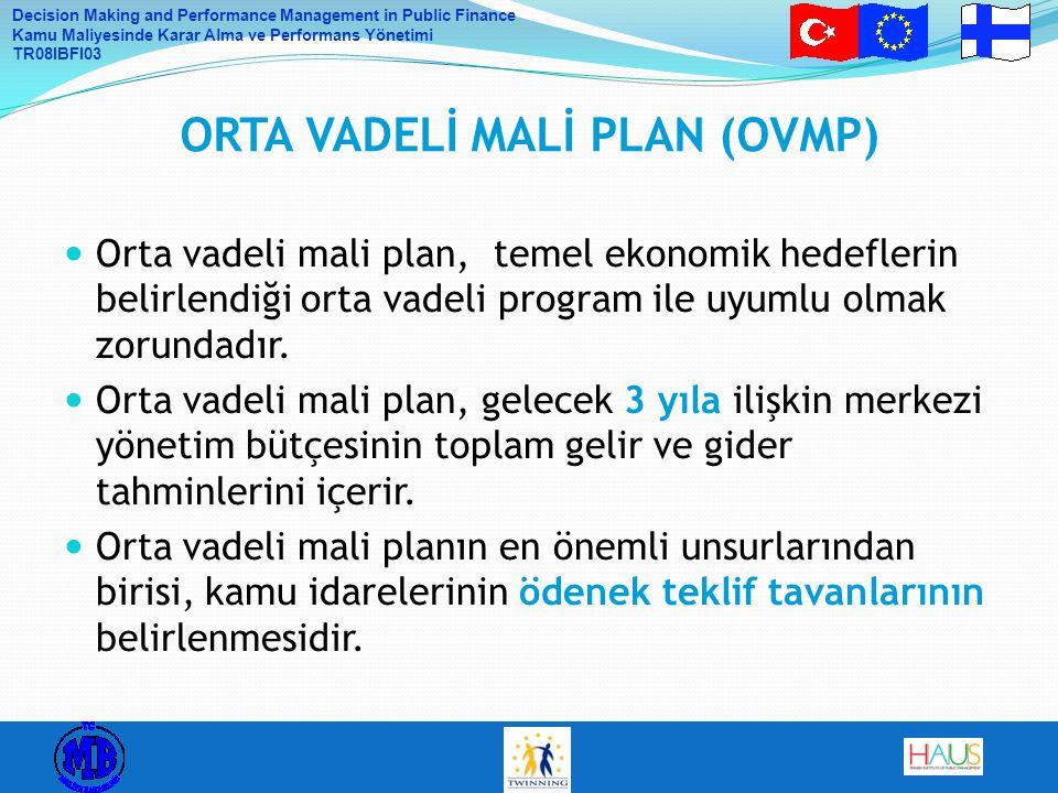 Decision Making and Performance Management in Public Finance Kamu Maliyesinde Karar Alma ve Performans Yönetimi TR08IBFI03 Orta vadeli mali plan, teme