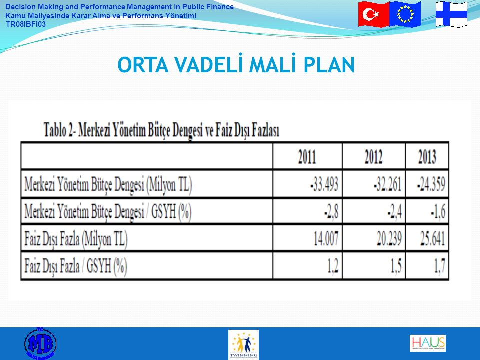 Decision Making and Performance Management in Public Finance Kamu Maliyesinde Karar Alma ve Performans Yönetimi TR08IBFI03 ORTA VADELİ MALİ PLAN