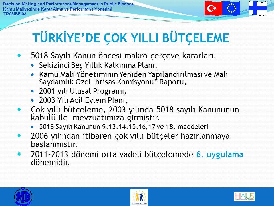 Decision Making and Performance Management in Public Finance Kamu Maliyesinde Karar Alma ve Performans Yönetimi TR08IBFI03 13 OVP VE OVMP