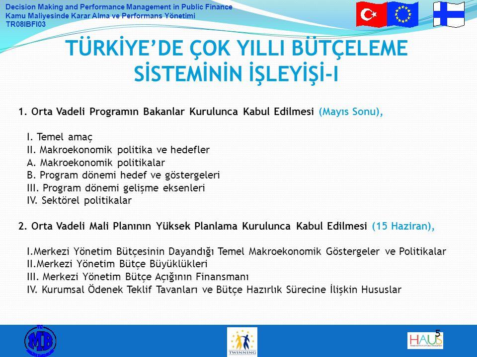 Decision Making and Performance Management in Public Finance Kamu Maliyesinde Karar Alma ve Performans Yönetimi TR08IBFI03 6 3.