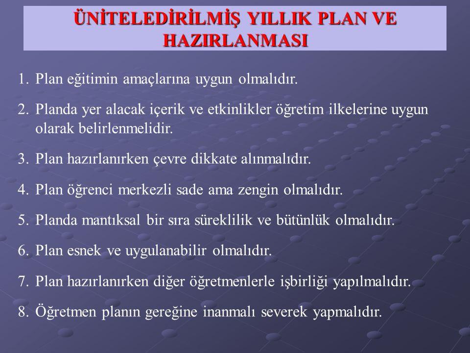 ÜNİTELEDİRİLMİŞ YILLIK PLAN VE HAZIRLANMASI 1.Plan eğitimin amaçlarına uygun olmalıdır. 2.Planda yer alacak içerik ve etkinlikler öğretim ilkelerine u