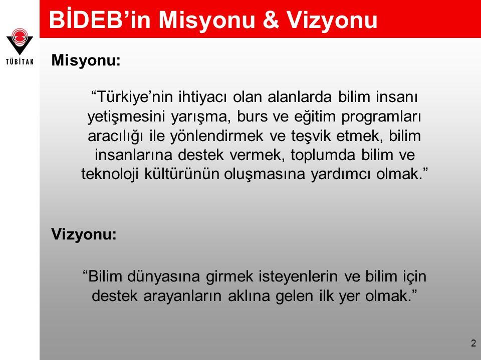 13 Yabancı Uyruklular Doktora Burs Programı (2215)  Burs program kapsamında Türkiye de doktora çalışması yapmak isteyen başarılı yabancı ülke vatandaşları desteklenmektedir.