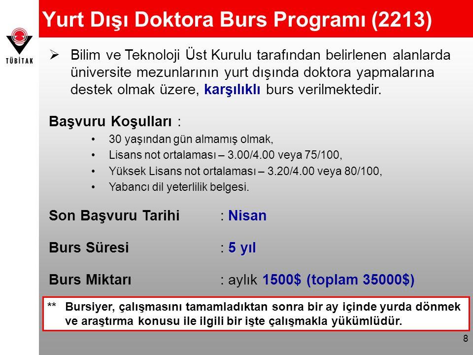 8 Yurt Dışı Doktora Burs Programı (2213)  Bilim ve Teknoloji Üst Kurulu tarafından belirlenen alanlarda üniversite mezunlarının yurt dışında doktora yapmalarına destek olmak üzere, karşılıklı burs verilmektedir.