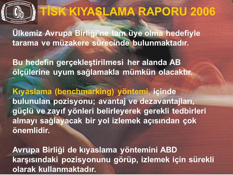 3 1.Avrupa Rekabet Gücünün Kıyaslanması, UNICE Kıyaslama Raporu, 1997 (TİSK Yayın No:178, Ağustos 1998); 2.Avrupa'da Girişimciliğin Özendirilmesi ve Yaygınlaştırılması, UNICE Kıyaslama Raporu, 1999 (TİSK-TÜSİAD Ortak Yayını, Mart 2000); 3.Küresel Yarışta Türkiye (TİSK Yayın No:179, Eylül 1998); 4.Avrupa Birliği'ne Üyelik Sürecinde AB Ülkeleri ve Diğer Aday Ülkeler Karşısında Türkiye'nin Durumu (TİSK Yayın No:202, Kasım 2000); 5.Avrupa Birliği'ne Aday Ülkeler Kıyaslama Raporu (TİSK Yayın No:220, Nisan 2002); 6.Türkiye'nin Bilgi Ekonomisi Yarışındaki Yeri (TİSK Yayın No:230, Mart 2003); TİSK TARAFINDAN YAYINLANAN KIYASLAMA RAPORLARI