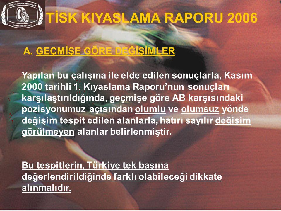 28 TİSK KIYASLAMA RAPORU 2006, ÇOK ZAYIF ÖRNEKLER Kaynak: Employment in Europe 2005 (*) TÜİK, Türkiye için bu oranı %43,7 olarak açıklamıştır.