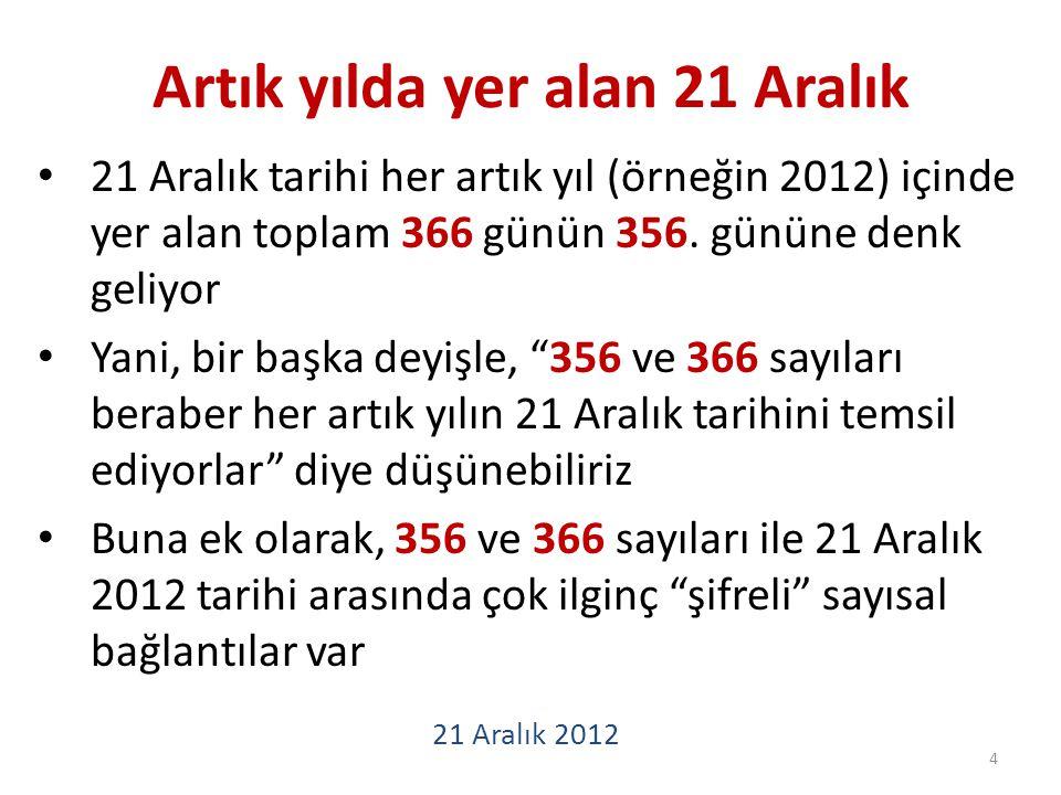 Artık yılda yer alan 21 Aralık 21 Aralık tarihi her artık yıl (örneğin 2012) içinde yer alan toplam 366 günün 356.