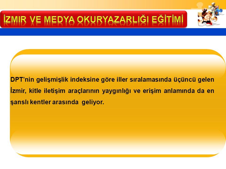 DPT'nin gelişmişlik indeksine göre iller sıralamasında üçüncü gelen İzmir, kitle iletişim araçlarının yaygınlığı ve erişim anlamında da en şanslı kent