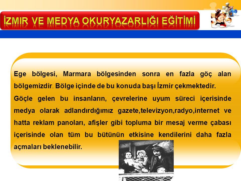 Ege bölgesi, Marmara bölgesinden sonra en fazla göç alan bölgemizdir. Bölge içinde de bu konuda başı İzmir çekmektedir. Göçle gelen bu insanların, çev