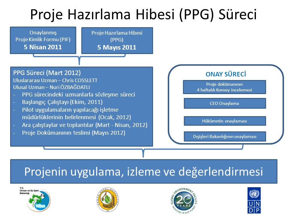 Proje Hazırlama Hibesi (PPG) Süreci Projenin uygulama, izleme ve değerlendirmesi PPG Süreci (Mart 2012) Uluslararası Uzman – Chris COSSLETT Ulusal Uzman – Nuri ÖZBAĞDATLI -PPG sürecindeki uzmanlarla sözleşme süreci -Başlangıç Çalıştayı (Ekim, 2011) -Pilot uygulamaların yapılacağı işletme müdürlüklerinin belirlenmesi (Ocak, 2012) -Ara çalıştaylar ve toplantılar (Mart - Nisan, 2012) -Proje Dokümanının teslimi (Mayıs 2012) Proje Hazırlama Hibesi (PPG) 5 Mayıs 2011 Onaylanmış Proje Kimlik Formu (PIF) 5 Nisan 2011 ONAY SÜRECİ CEO Onaylama Proje dokümanının 4 haftalık Konsey incelemesi Hükümetin onaylaması Dışişleri Bakanlığının onaylaması