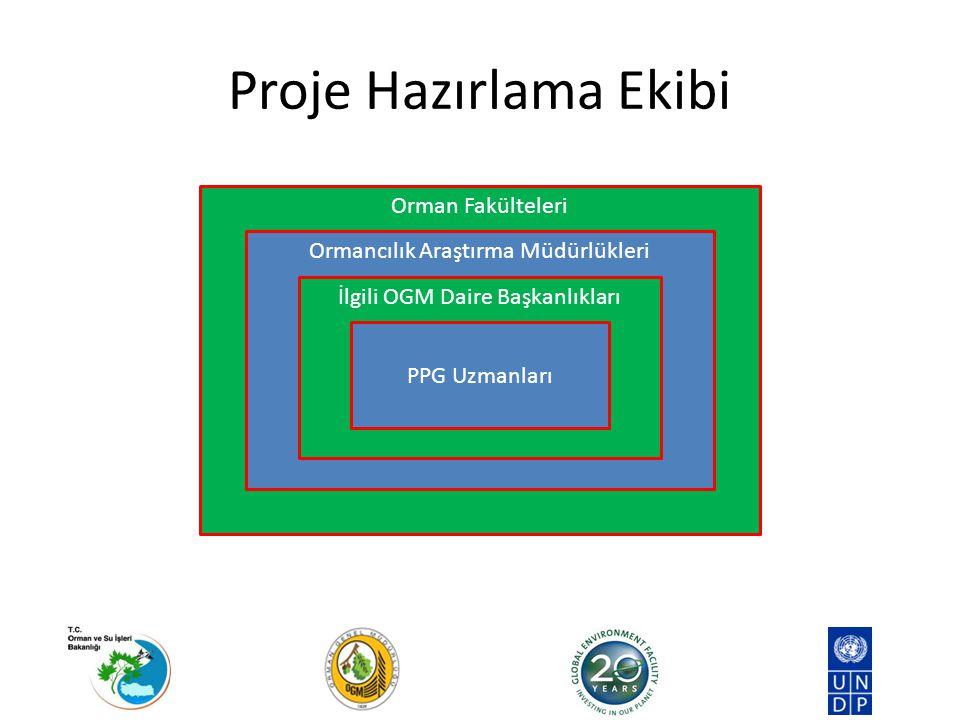 Orman Fakülteleri Ormancılık Araştırma Müdürlükleri İlgili OGM Daire Başkanlıkları PPG Uzmanları Proje Hazırlama Ekibi