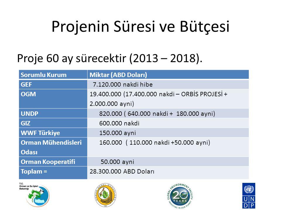 Projenin Süresi ve Bütçesi Proje 60 ay sürecektir (2013 – 2018).