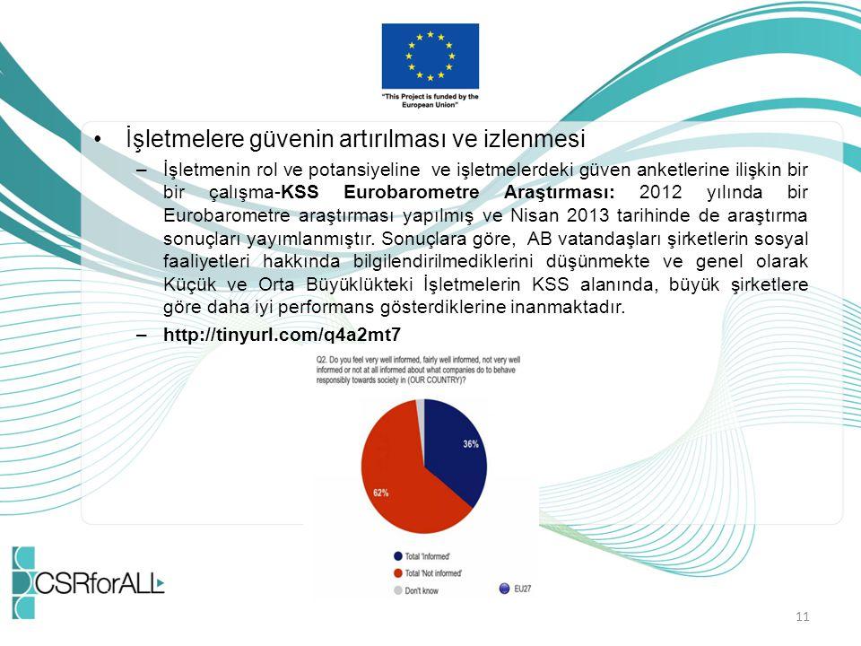 İşletmelere güvenin artırılması ve izlenmesi –İşletmenin rol ve potansiyeline ve işletmelerdeki güven anketlerine ilişkin bir bir çalışma-KSS Eurobaro