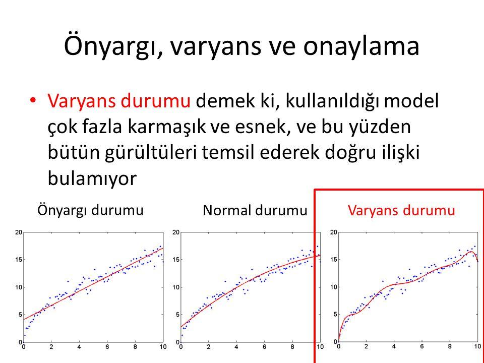 Önyargı, varyans ve onaylama Varyans durumu demek ki, kullanıldığı model çok fazla karmaşık ve esnek, ve bu yüzden bütün gürültüleri temsil ederek doğ