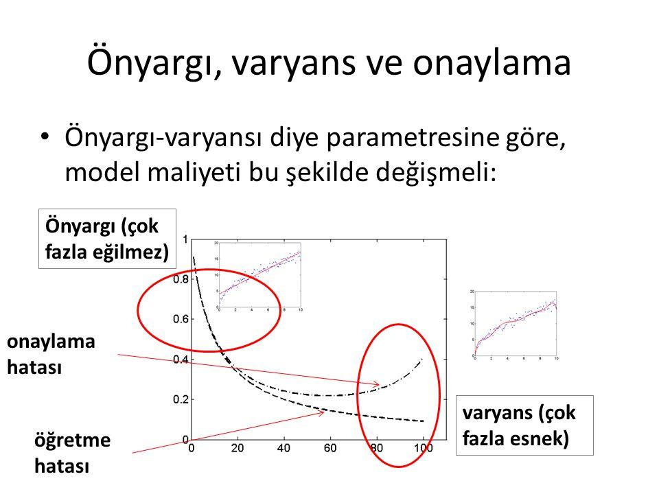 Önyargı, varyans ve onaylama Önyargı-varyansı diye parametresine göre, model maliyeti bu şekilde değişmeli: onaylama hatası öğretme hatası Önyargı (ço