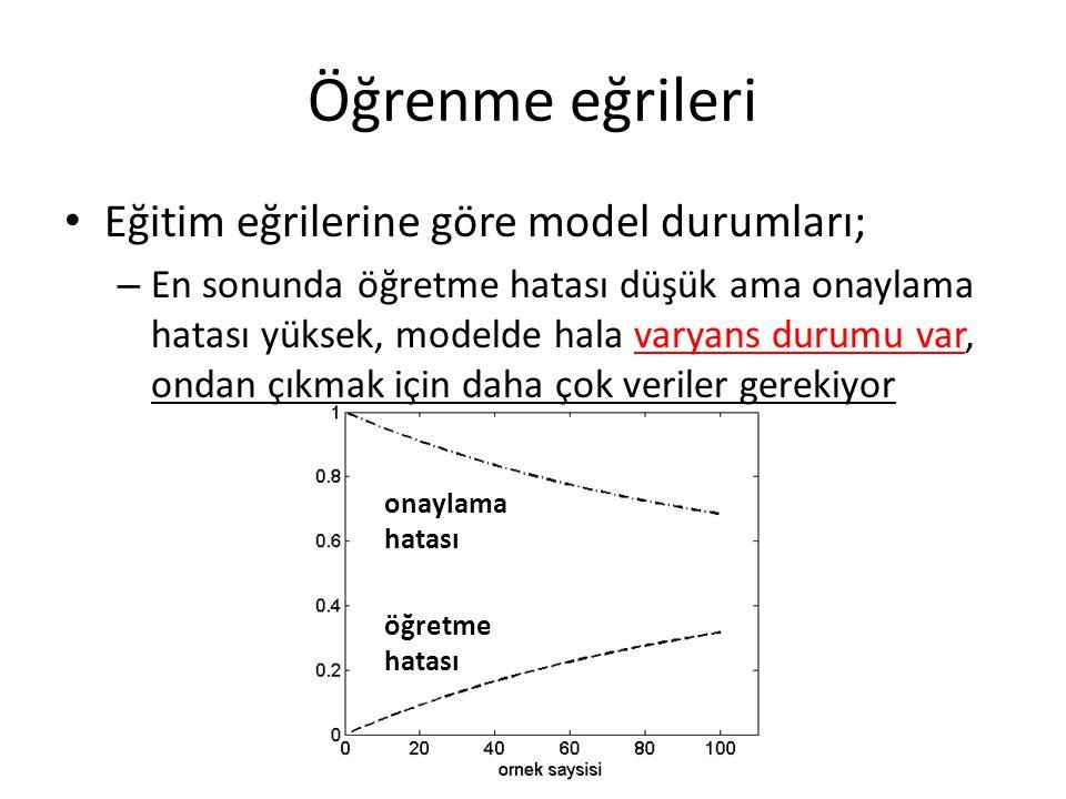 Öğrenme eğrileri Eğitim eğrilerine göre model durumları; – En sonunda öğretme hatası düşük ama onaylama hatası yüksek, modelde hala varyans durumu var