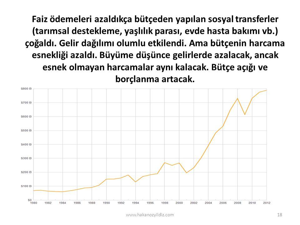 Faiz ödemeleri azaldıkça bütçeden yapılan sosyal transferler (tarımsal destekleme, yaşlılık parası, evde hasta bakımı vb.) çoğaldı. Gelir dağılımı olu