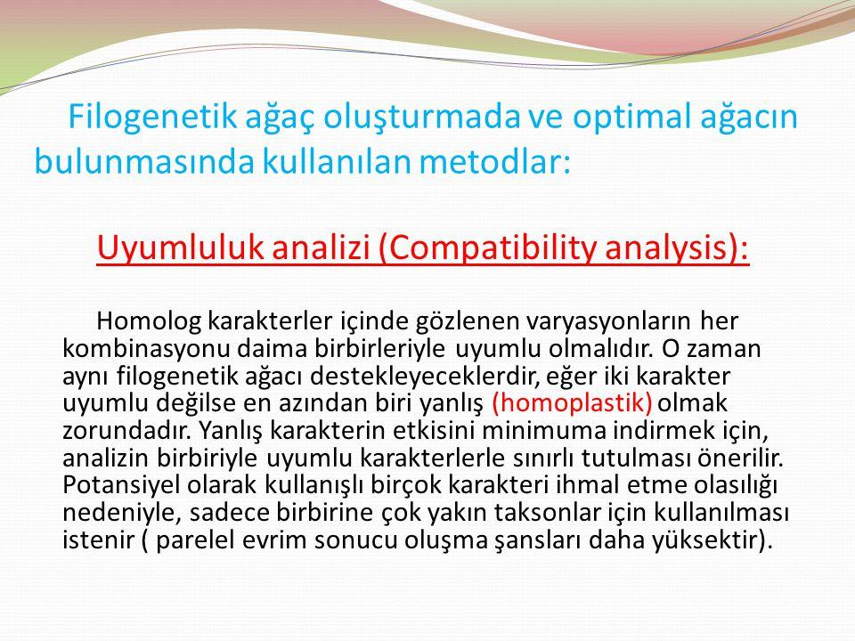 Filogenetik ağaç oluşturmada ve optimal ağacın bulunmasında kullanılan metodlar: Uyumluluk analizi (Compatibility analysis): Homolog karakterler içind