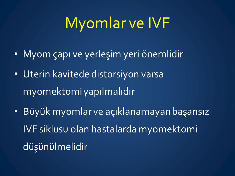 Myomlar ve IVF Myom çapı ve yerleşim yeri önemlidir Uterin kavitede distorsiyon varsa myomektomi yapılmalıdır Büyük myomlar ve açıklanamayan başarısız