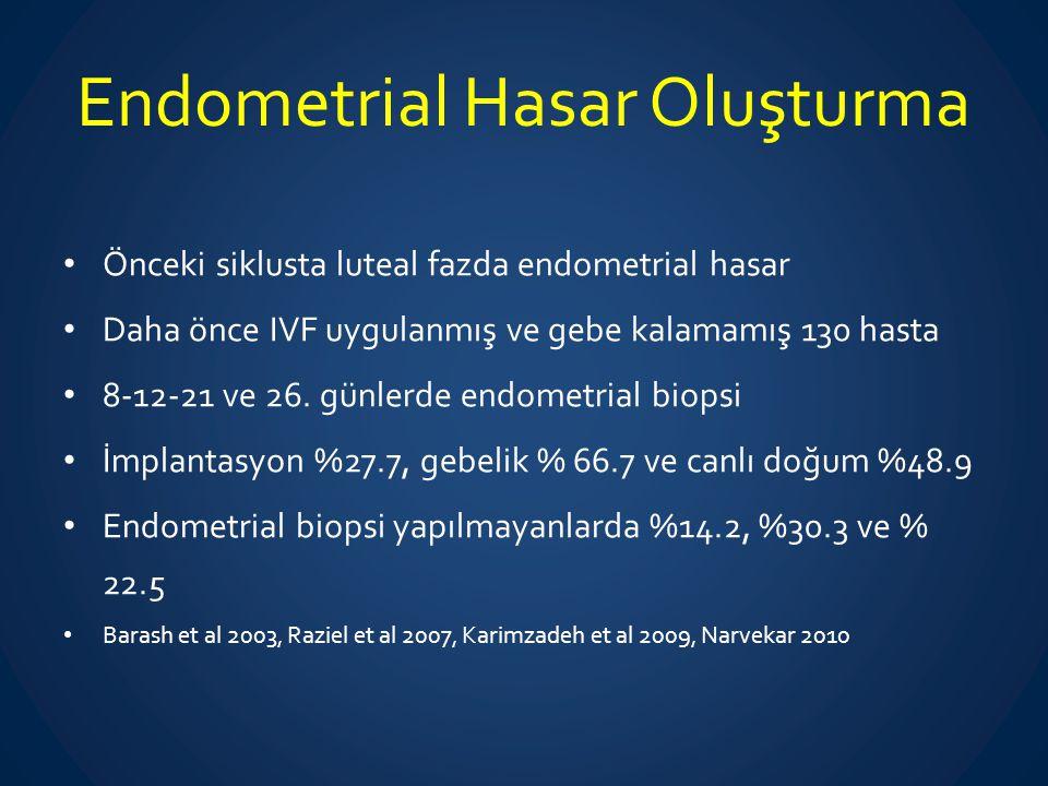 Endometrial Hasar Oluşturma Önceki siklusta luteal fazda endometrial hasar Daha önce IVF uygulanmış ve gebe kalamamış 130 hasta 8-12-21 ve 26. günlerd