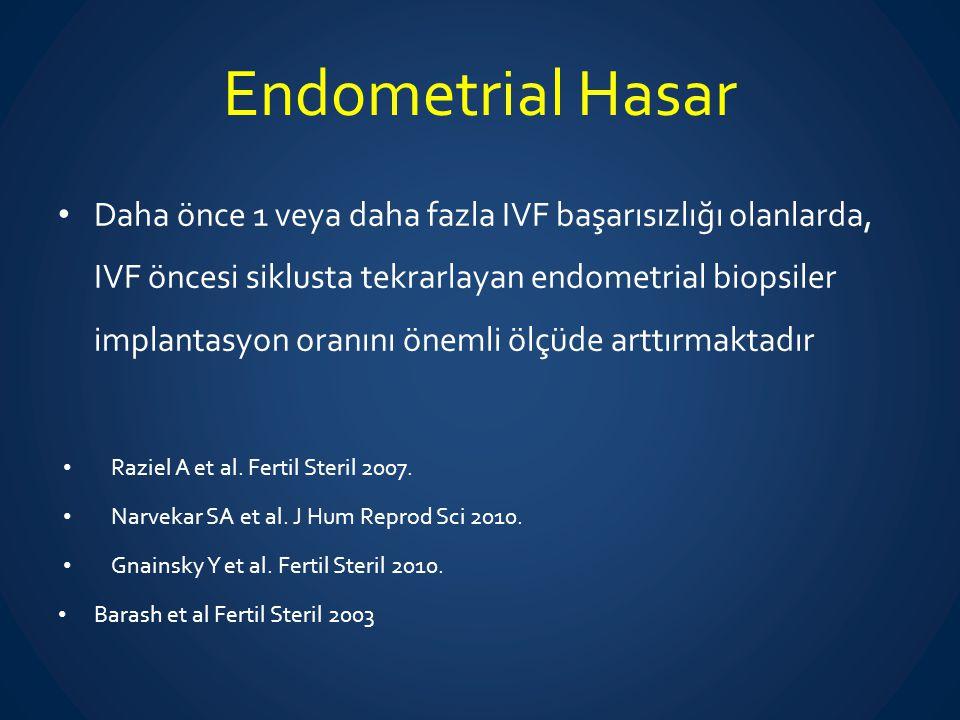 Endometrial Hasar Daha önce 1 veya daha fazla IVF başarısızlığı olanlarda, IVF öncesi siklusta tekrarlayan endometrial biopsiler implantasyon oranını