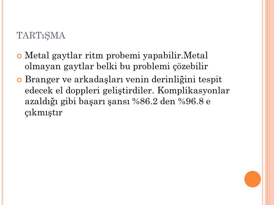 TARTıŞMA Metal gaytlar ritm probemi yapabilir.Metal olmayan gaytlar belki bu problemi çözebilir Branger ve arkadaşları venin derinliğini tespit edecek