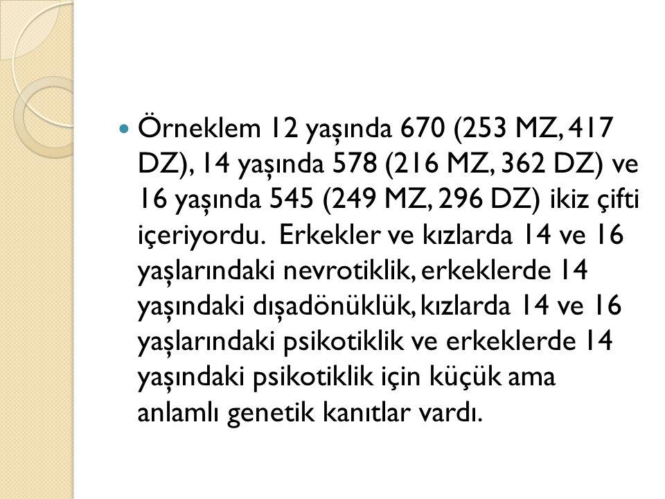 Örneklem 12 yaşında 670 (253 MZ, 417 DZ), 14 yaşında 578 (216 MZ, 362 DZ) ve 16 yaşında 545 (249 MZ, 296 DZ) ikiz çifti içeriyordu. Erkekler ve kızlar