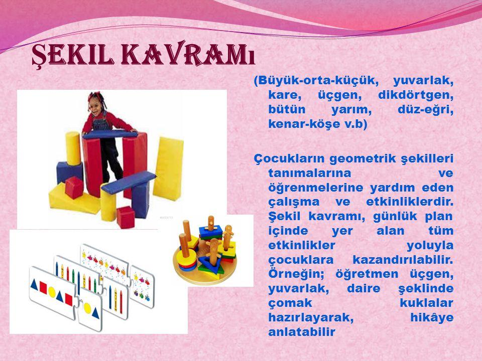 Ş ekil kavram ı (Büyük-orta-küçük, yuvarlak, kare, üçgen, dikdörtgen, bütün yarım, düz-eğri, kenar-köşe v.b) Çocukların geometrik şekilleri tanımaları