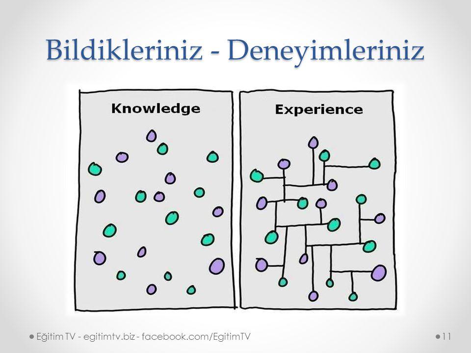 Bildikleriniz - Deneyimleriniz Eğitim TV - egitimtv.biz - facebook.com/EgitimTV11
