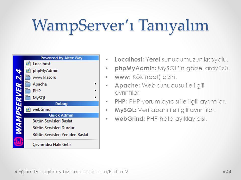 WampServer'ı Tanıyalım Localhost: Yerel sunucumuzun kısayolu.
