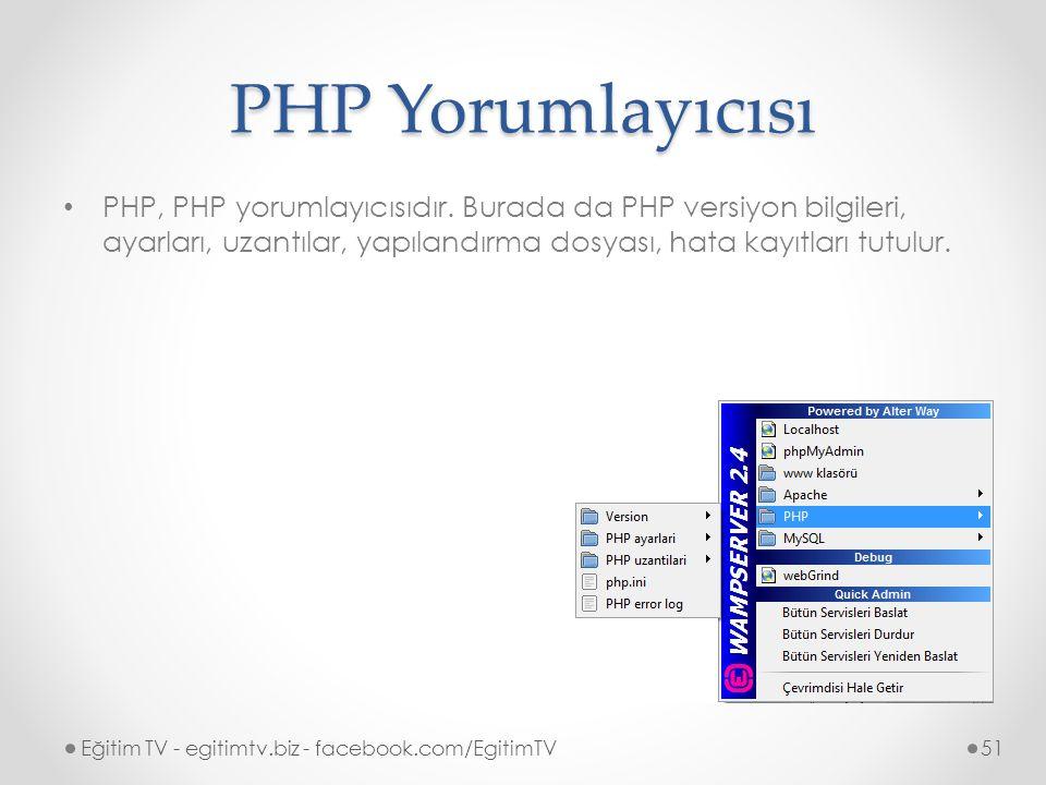 PHP Yorumlayıcısı PHP, PHP yorumlayıcısıdır.