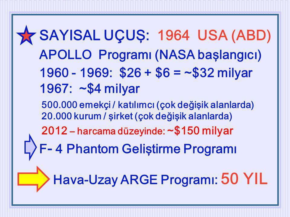 F - 4 Phantom Geliştirme Programı SAYISAL UÇUŞ: 1964 USA (ABD) APOLLO Programı (NASA başlangıcı) Hava-Uzay ARGE Programı: 50 YIL 1960 - 1969: $26 + $6
