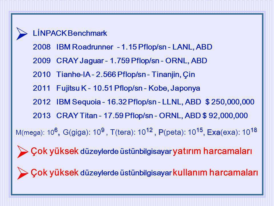 LİNPACK Benchmark 2008 IBM Roadrunner - 1.15 Pflop/sn - LANL, ABD 2009 CRAY Jaguar - 1.759 Pflop/sn - ORNL, ABD 2010 Tianhe-IA - 2.566 Pflop/sn - Tina