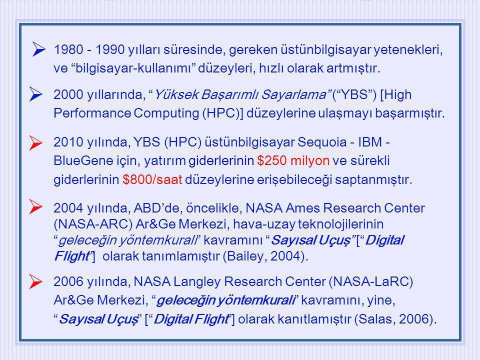 """2006 yılında, NASA Langley Research Center (NASA-LaRC) Ar&Ge Merkezi, """"geleceğin yöntemkuralı"""" kavramını, yine, """"Sayısal Uçuş"""" [""""Digital Flight""""] olar"""